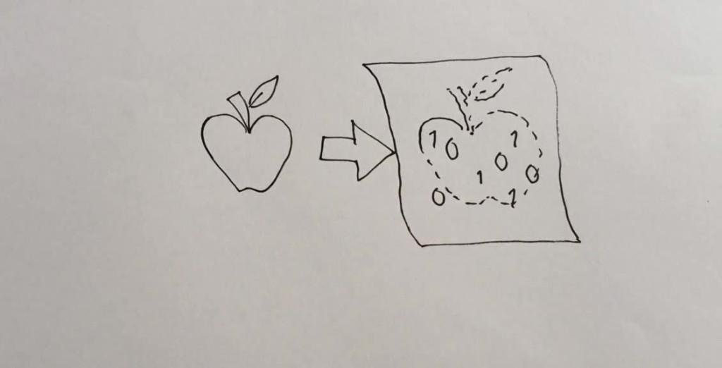 حالا فرض کنیم که یه سیب دیجیتالى داریم، من سیب دیجیتالی خودم رو میدم به تو