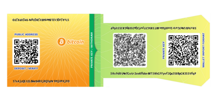 a first Look at the Usability of Bitcoin Key Management