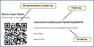 paper wallet 390x197 مدیریت کلید بیتکوین (قسمت نخست)
