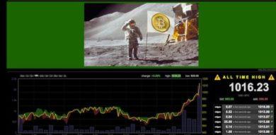 بازار ارز رمزنگاری شده بیتکوین (Bitcoin) از چه چیز هایی بزرگ تر است؟