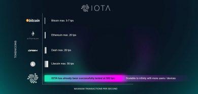 مزایای IOTA