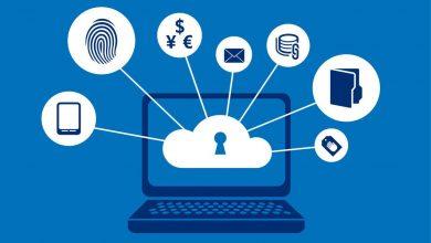 رمزگذاری به روش کلید عمومی (public key) و خصوصی (private key) به زبان ساده