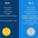 ALAX از توکن های شبکه خود رونمایی کرد: ( توکن ALA و توکن ALX) + رویداد TGE