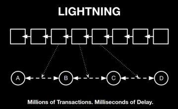 3 stellar lightning network 359x220 راه اندازی نسخه بتای Lightning Network  توسط Stellar Gears