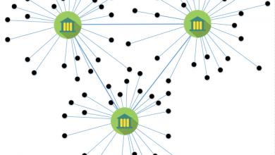 لایتنینگ (Lightning) چیست و چه مشکلی از شبکه بیت کوین را حل می کند؟