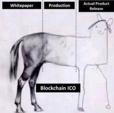 دلایل اصلی شکست عرضه اولیه سکه (ICO)