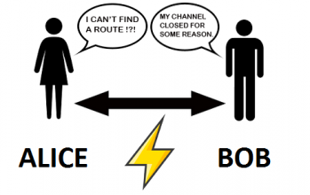 مشکل مسیریابی در شبکه لایتنینگ