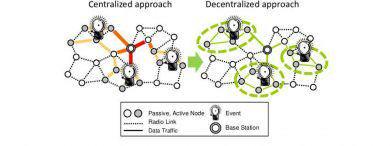 شباهت و تفاوت های بلاکچین با پایگاه های سنتی داده و اطلاعات چیست؟