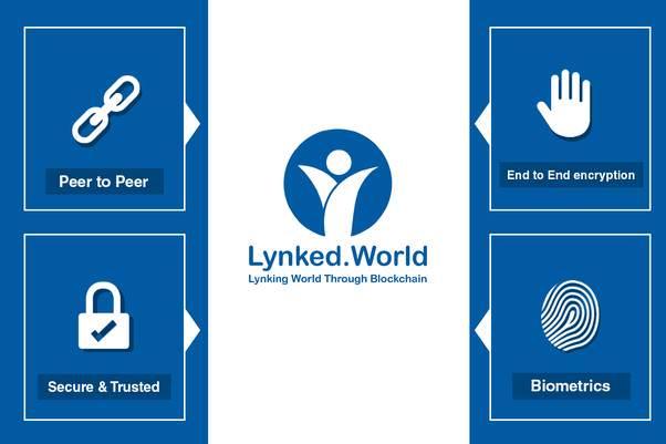 کاربردهای Lynked.World