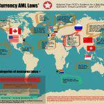 قانونی سازی بیت کوین و رمز ارز ها در کشور های مختلف جهان چگونه است