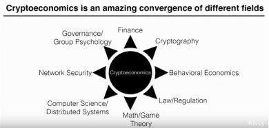 مقدمه ای بر علم اقتصاد رمزنگاری یا Cryptoeconomics برای همه (۳)