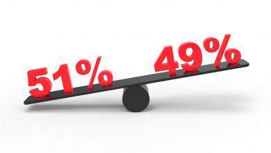 ریسک از دست دادن سرمایه پس از حمله ۵۱ درصد متوجه چه کسانیست؟