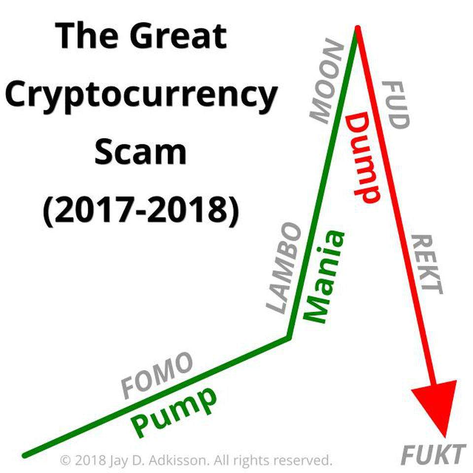 The Great Cryptocurrency Scam (2017-2018)
