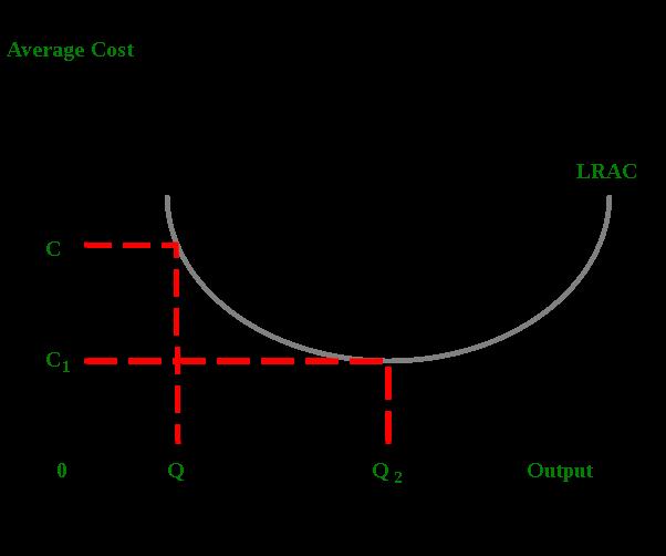پروتکل اتریوم کسپر