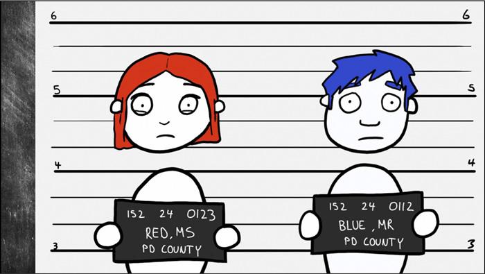 The Prisoner's Dilemma: