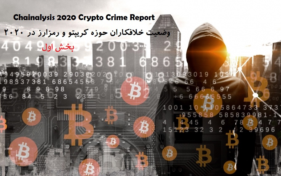 crypto crime report 2020