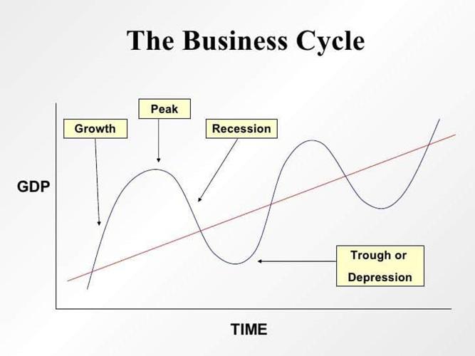 چرخه اقتصادی cryptokitties