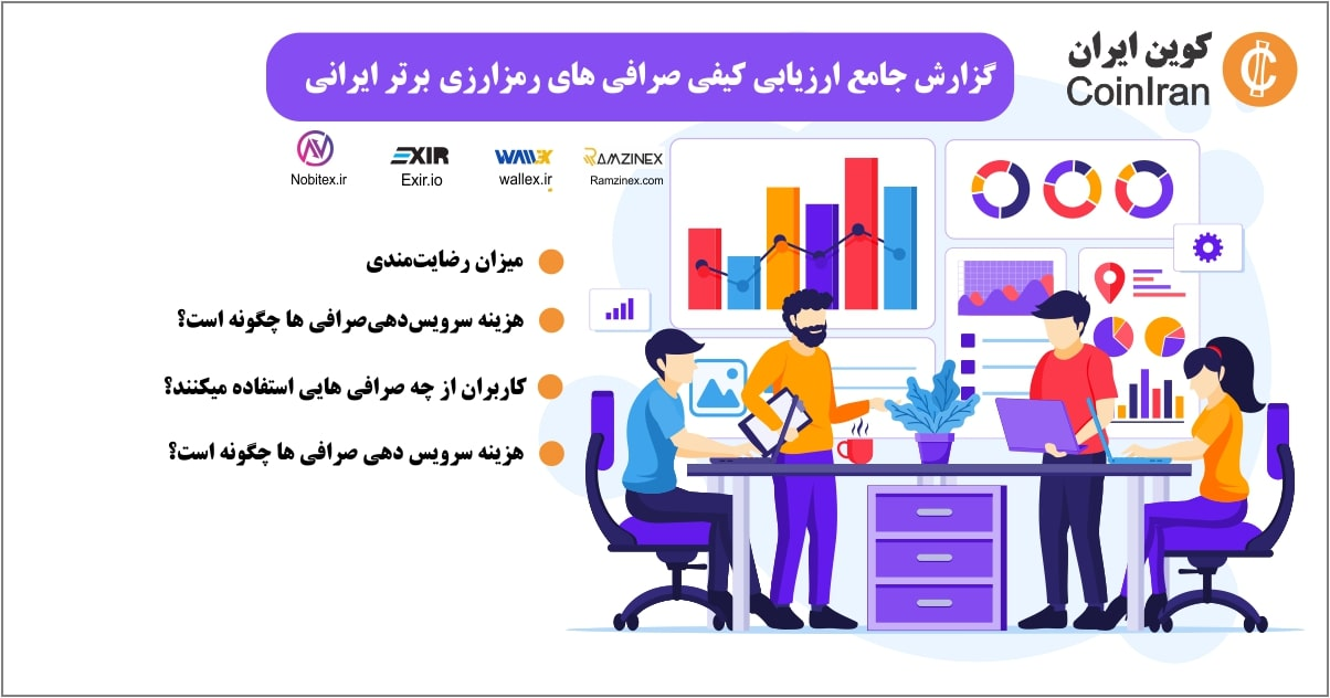 evaluation-of-iranian-cryptocurrency-exchanges