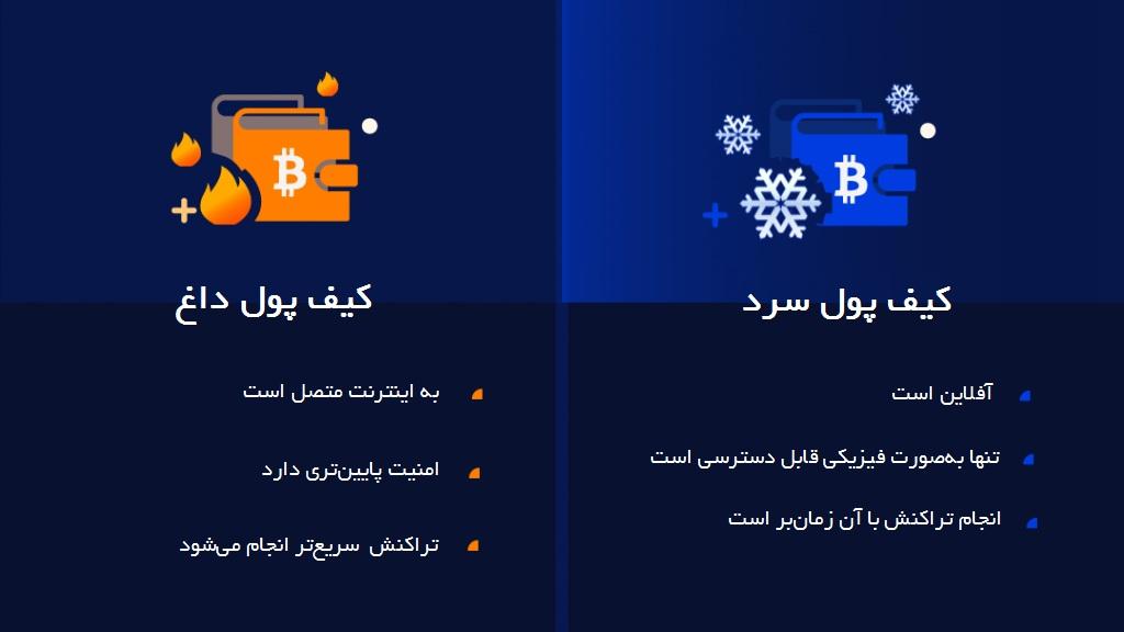تفاوت کیف پول سرد و کیف پول داغ چیست؟