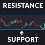 خط حمایت و مقاومت در ارز دیجیتال چیست؟