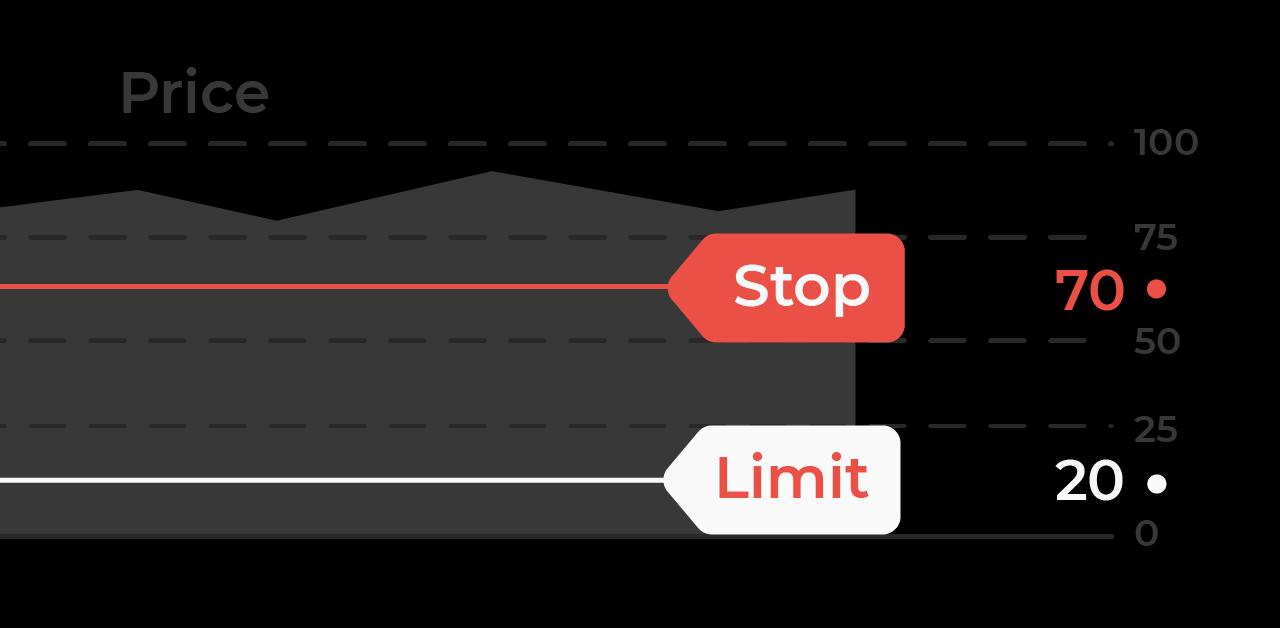لیمیت اوردر (Limit Order) یا سفارش محدود در ارز دیجیتال چیست؟